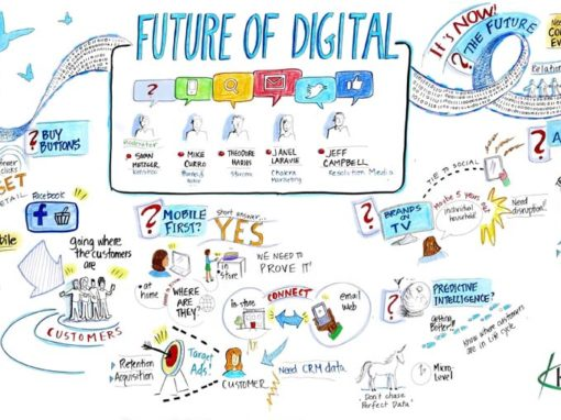 Future of Digital