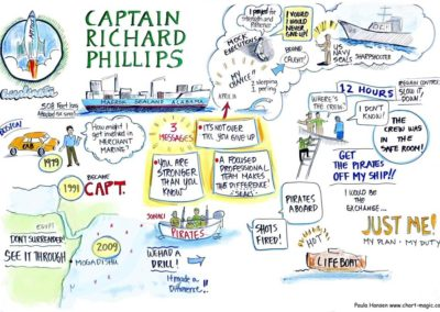 Captain Phillips Keynote