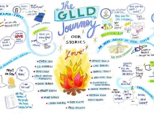 GLLD Journey – Our Stories