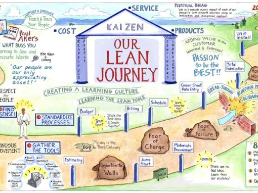 lean journey at c1 essay Lean on me joe clark one of the books he brought with hin during his journey lean accounting essay question 1 what are the main benefits.