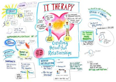 IT Therapy