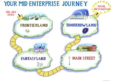 Mid-Enterprise Journey