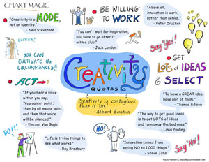 creativity-quotemap-thumb